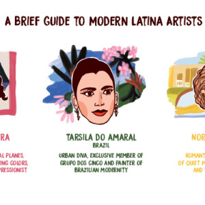 A brief guide to women artists from 20th century Latin America